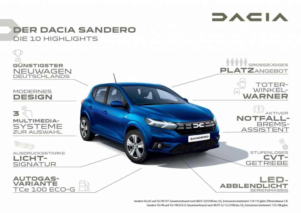 Highlights des neuen Dacia SANDERO Autohaus Schouren