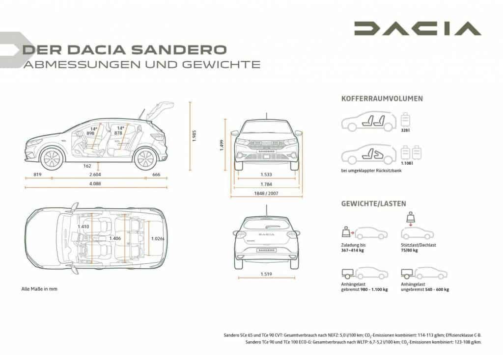 Abmessungen und Gewichte des Dacia SANDERO Autohaus Schouren