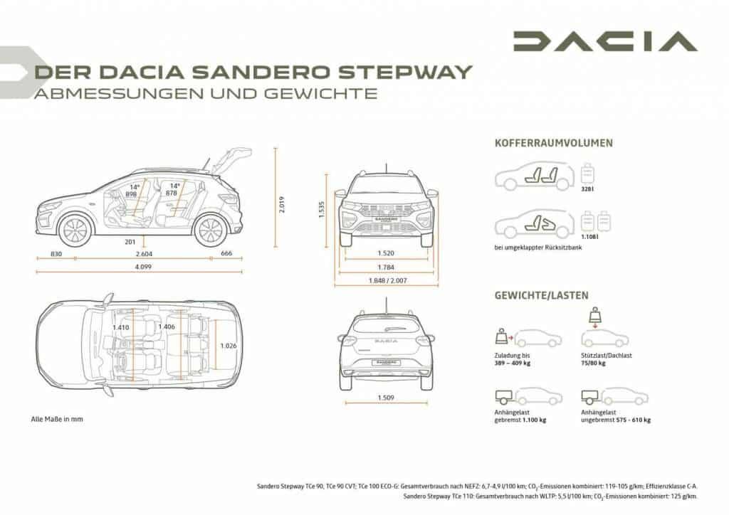 Abmessungen und Gewichte Dacia SANDERO STEPWAY Autohaus Schouren