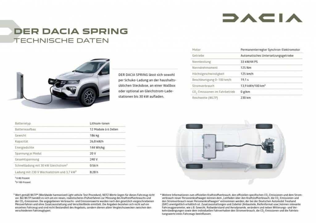 Technische Daten des Dacia SPRING Autohaus Schouren