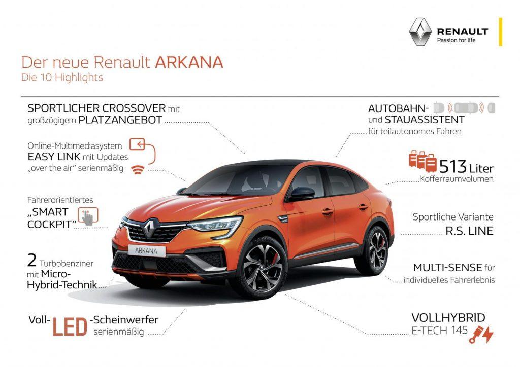 Die 10 Highlights des Renault ARKANA Autohaus Schouren