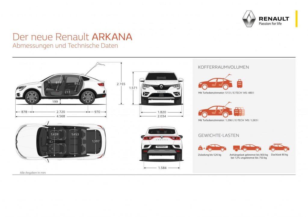 Abmessungen und Gewichte des Renault ARKANA Autohaus Schouren