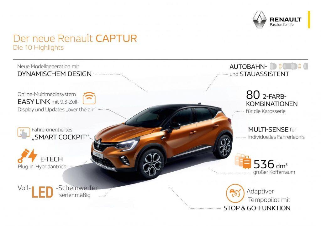 Die 10 Highlights des Renault CAPTUR Autohaus Schouren