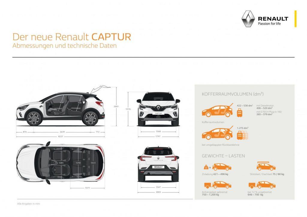 Abmessungen, Gewichte und Volumen des Renault CAPTUR Autohaus Schouren