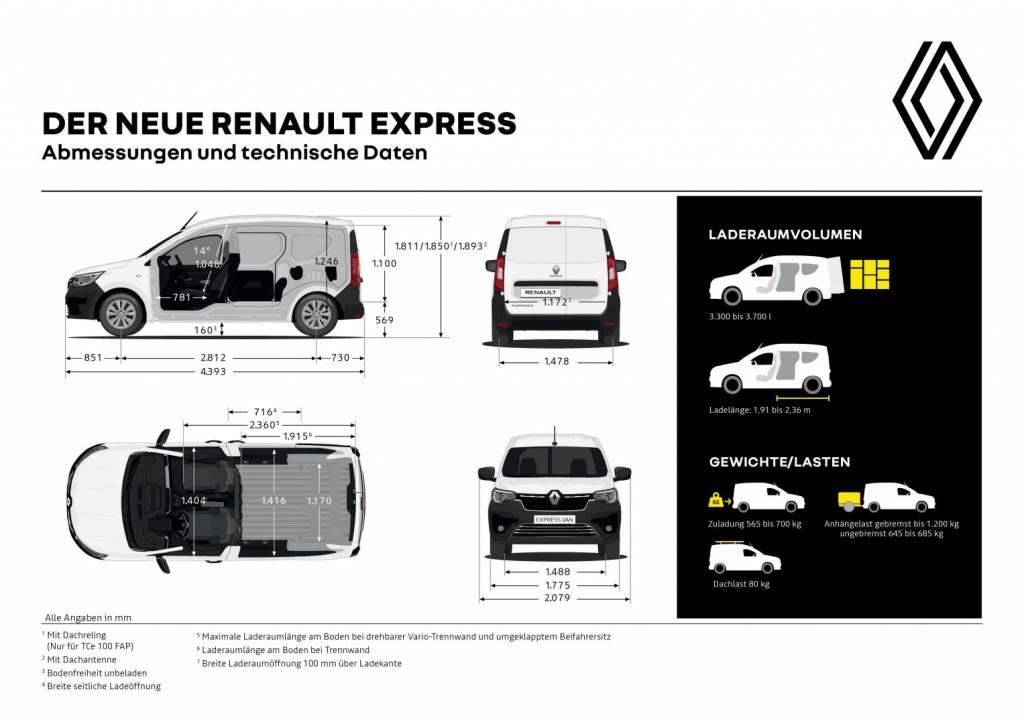 Renault EXPRESS Abmessungen und Technische Daten Autohaus Schouren