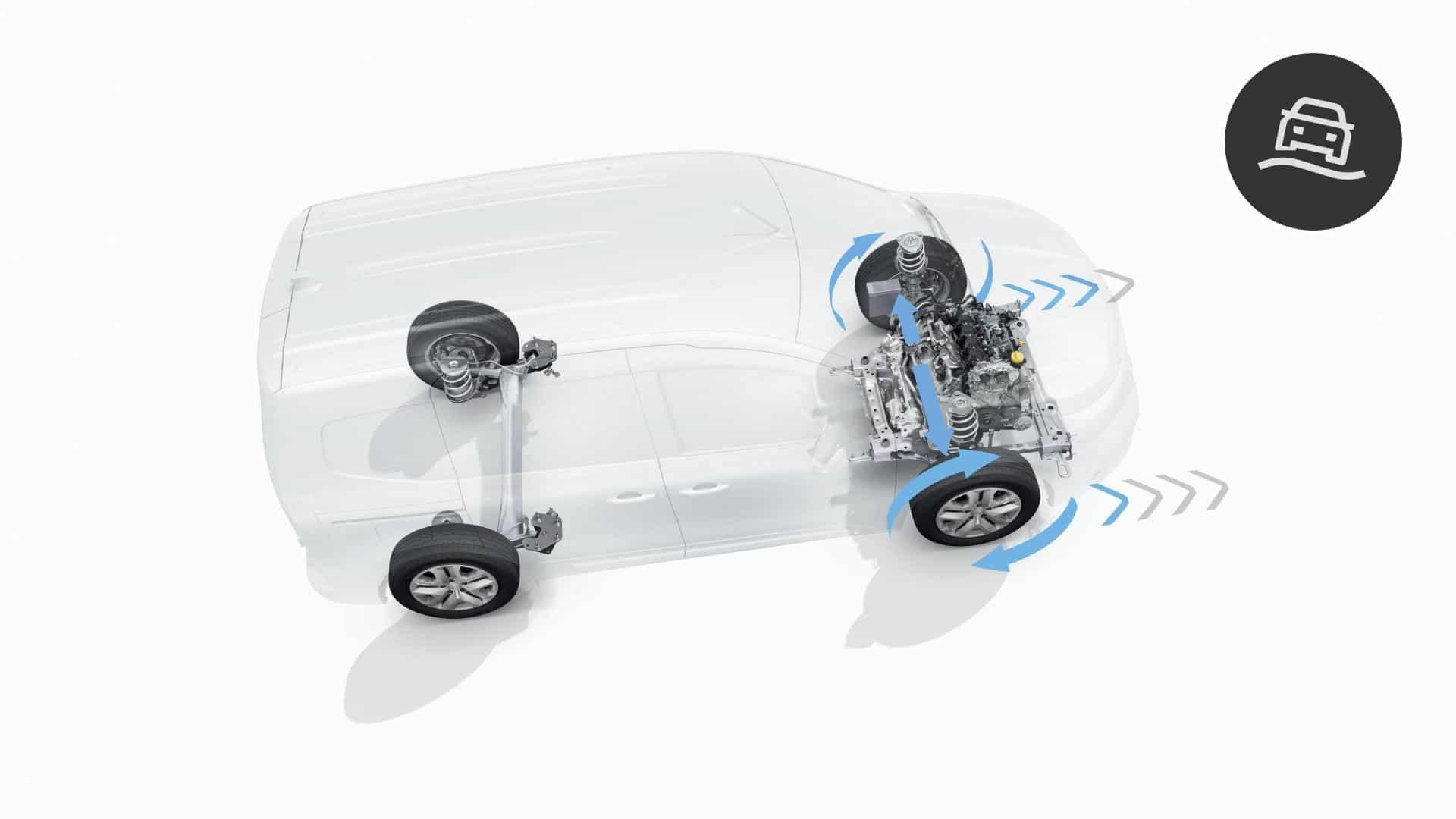Extended Grip beim Renault KANGOO Rapid Autohaus Schouren