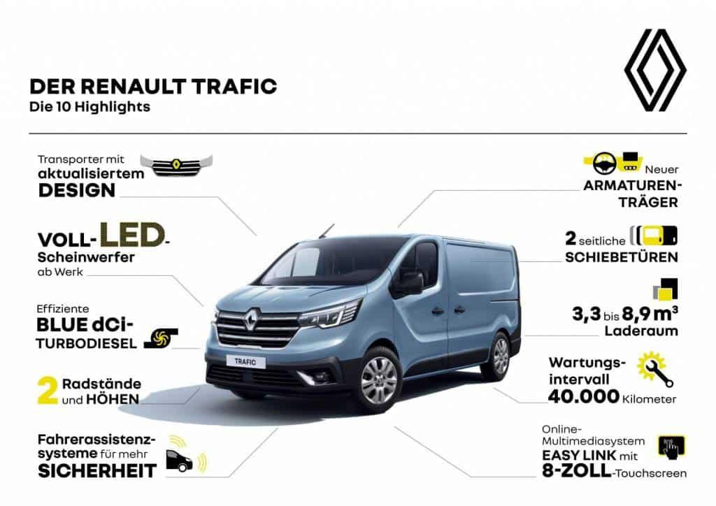 Renault TRAFIC 10 Highlights Autohaus Schouren