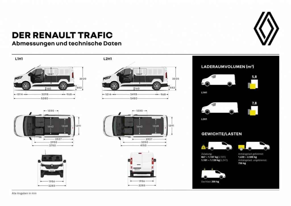 Renault TRAFIC Abmessungen und technische Daten Autohaus Schouren
