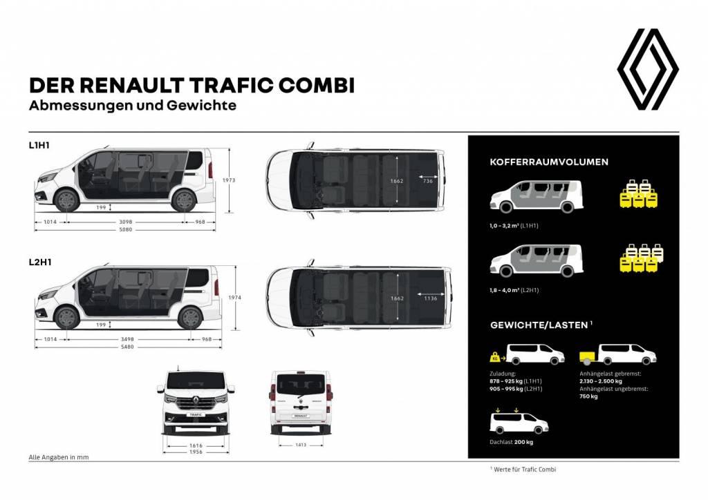 Renault TRAFIC Kombi Abmessungen und Gewichte Autohaus Schouren