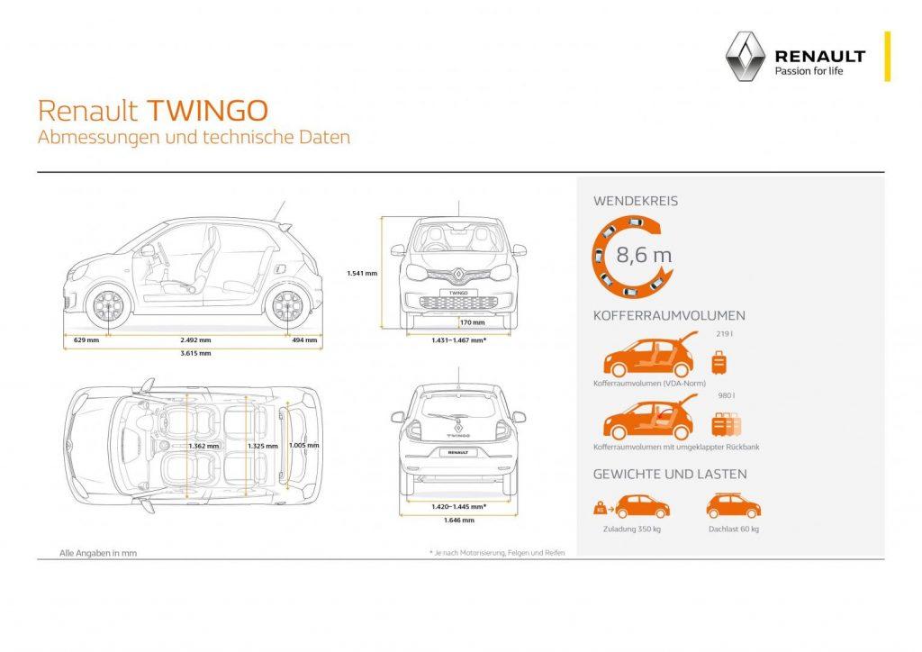 Abmessungen, Gewichte und Volumen des Renault TWINGO Autohaus Schouren
