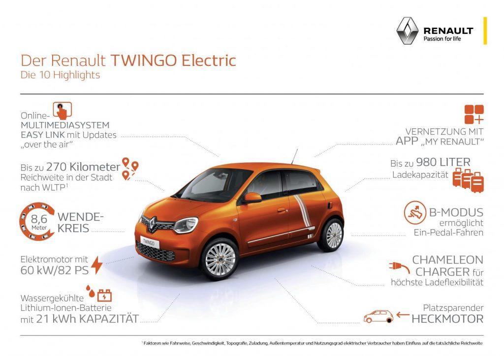 Die 10 Highlights des Renault TWINGO ELECTRIC Autohaus Schouren