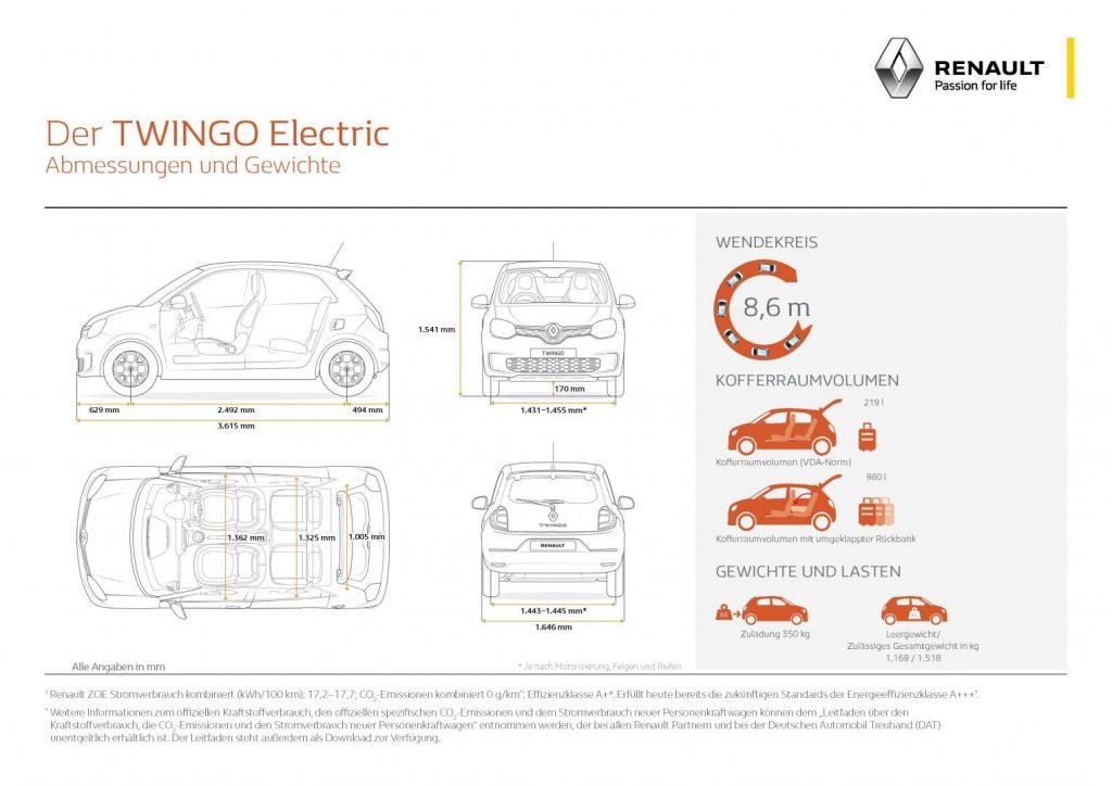 Abmessungen und Gewichte des Renault TWINGO ELECTRIC Autohaus Schouren