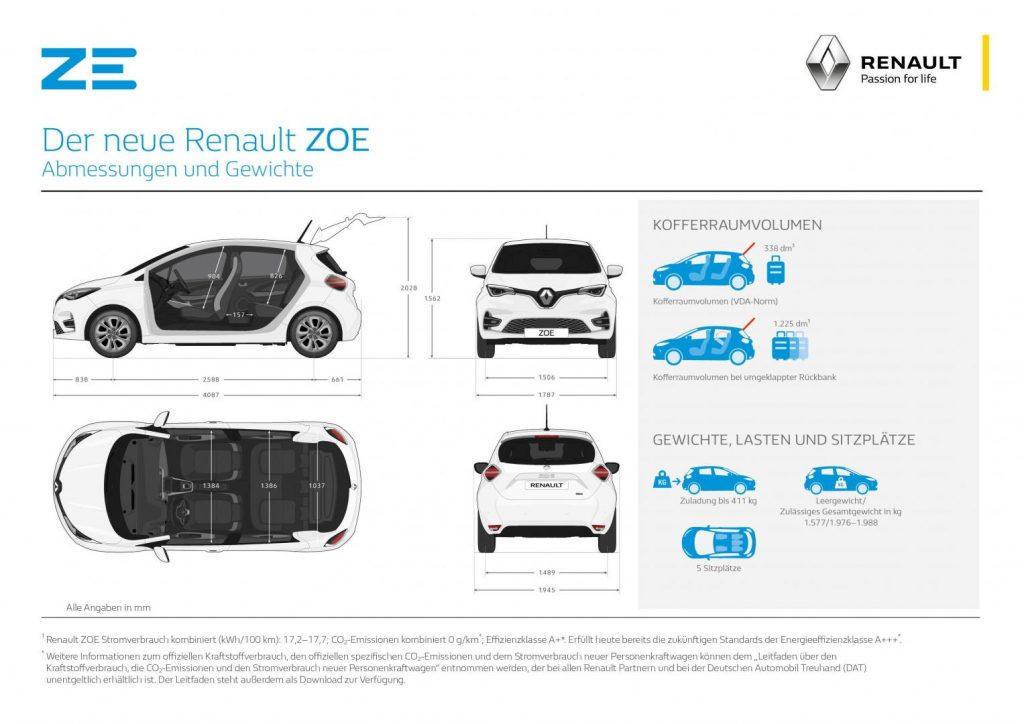 Abmessungen und Gewichte des Renault ZOE Autohaus Schouren