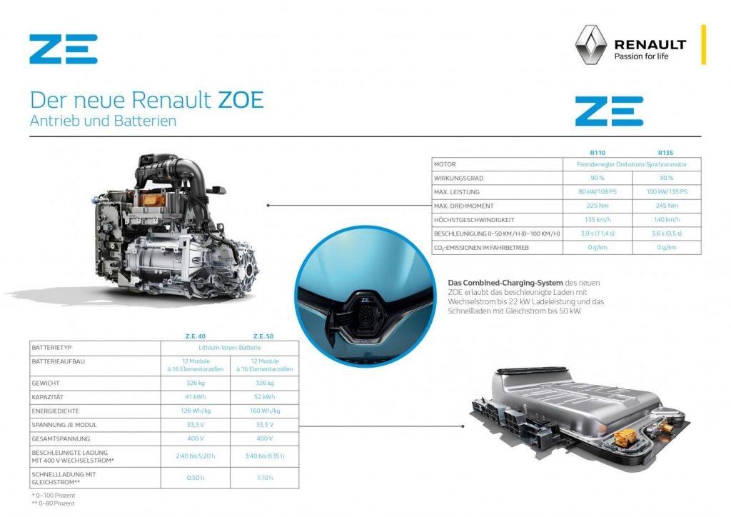 Antrieb und Batterien im Renault ZOE Autohaus Schouren